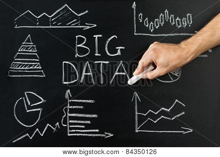 Hand-drawn Diagrams And Big Data Text On Blackboard