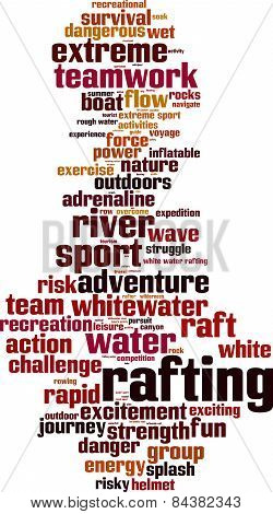 Rafting Word Cloud