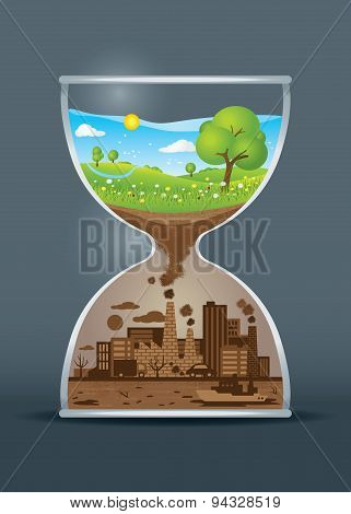 Ecology awareness hourglass
