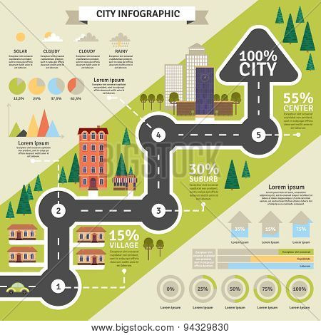 City Structure And Statistic Flat Infographic