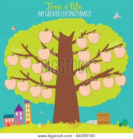illustration of the genealogical family tree