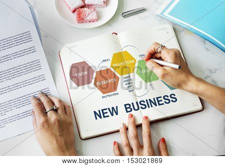 New Business Vision Objective Entrepreneur Concept