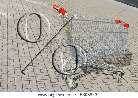 The percent symbol in front of empty shopping carts . The concept of changes in market prices .