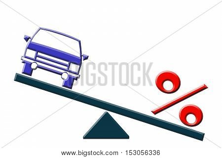 The percent sign and the car on the scales . The concept of changes in car prices .