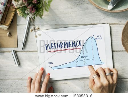 Performance Report Progress Strategy Concept