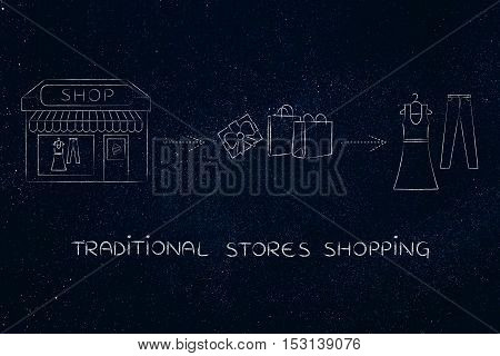 Online Shops Vs Physical Store: When You Buy From Brick And Mortar Place