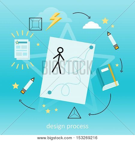 Design process banner flat concept. Process and procedure for the establishment of new creative design. Path from idea to finished projects. Drawing in pencil on sheet paper. illustration