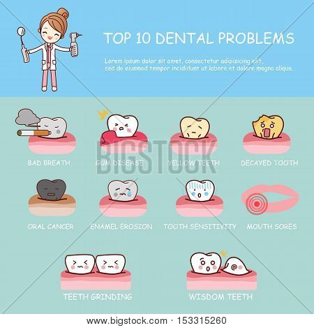 woman dental health care infographic - top ten dental problems great for dental care concept