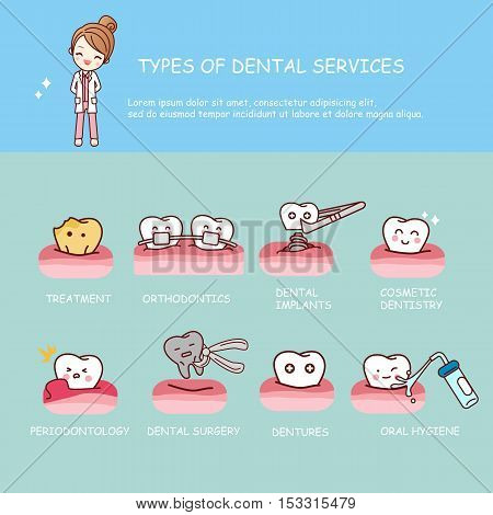woman dental health services infographic - cute cartoon tooth with dentist doctor great for health dental care concept