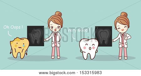 Cartoon woman doctor and teeth according to x-ray