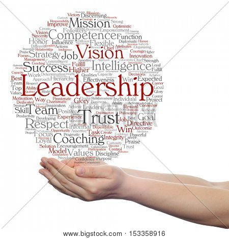 Concept or conceptual business leadership, management value word cloud in hand isolated on background