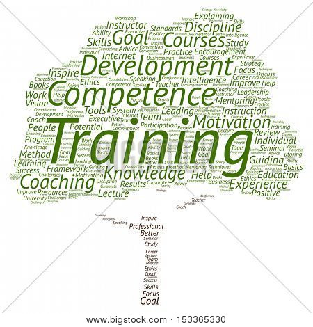 Concept or conceptual training, coaching or learning, tree word cloud isolated on background