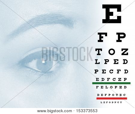 A womans eye and chart to represent optometrist clinics for visually impaired.