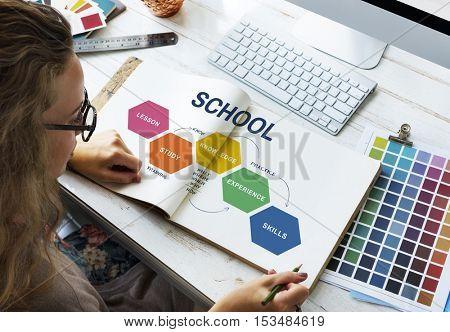 School College Education Intelligence Concept
