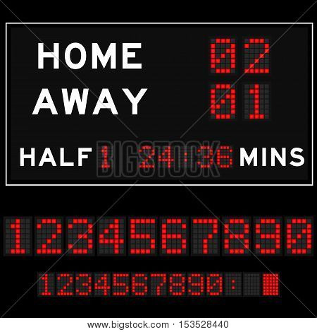 Score board with red square digital led font background