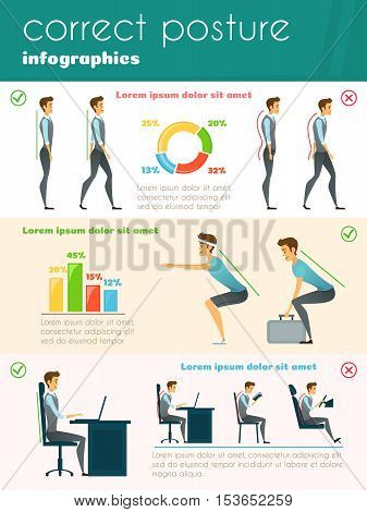 Posture infographics flat template with information about correct and incorrect human poses at walking sitting and heavy lifting vector illustration
