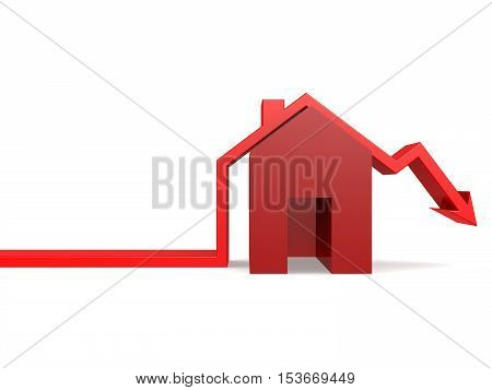 House Market Is Going Down