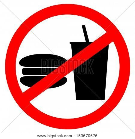 Food and Drink Prohibition Sign.