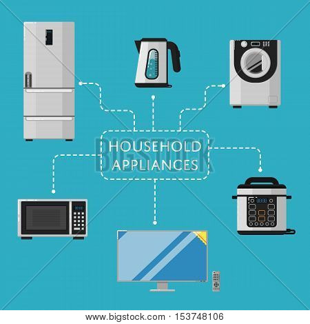 Household appliances banner with electro technics vector illustration. TV cinema, refrigerator, washing machine, microwave oven, electric kettle, multicooker machine. Kitchen equipment in flat design