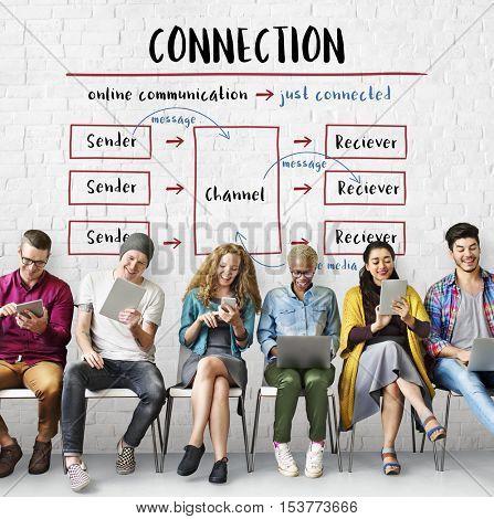 Internet Connection Onlline Communication Message Concept
