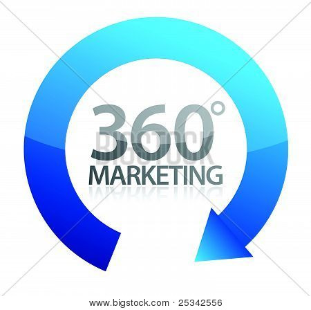 360 grados marketing diseño de ilustración en blanco