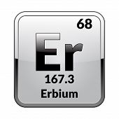 Erbium Symbol.chemical Element Of The Periodic Table On A Glossy White Background In A Silver Frame. poster