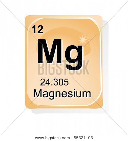 Magnesium chemical element with atomic number, symbol and weight