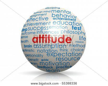 Attitude sphere