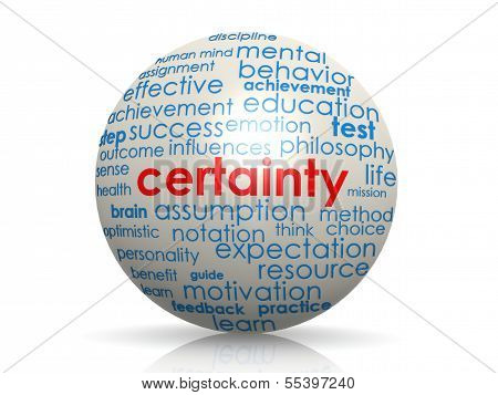 Certainty sphere