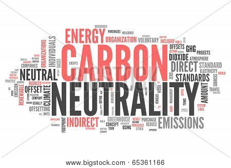 Word Cloud Carbon Neutrality