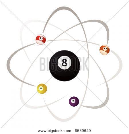 billiards Atoms