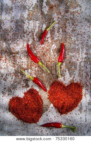 The Heart Of Chilli