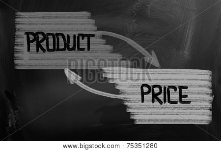 Product Concept