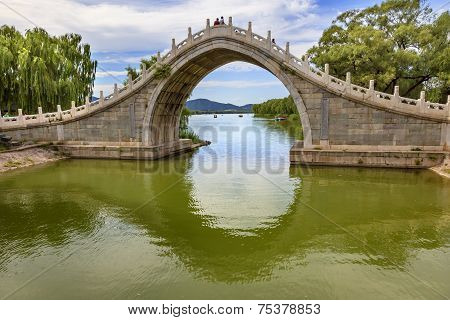Moon Gate Bridge Reflection Summer Palace Beijing China