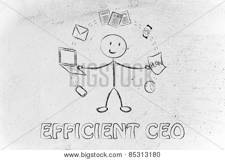 Business Man Juggling With Office Objects, Concept Of Productivity