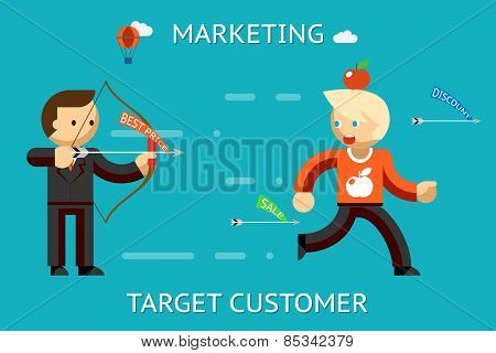 Marketing target customer
