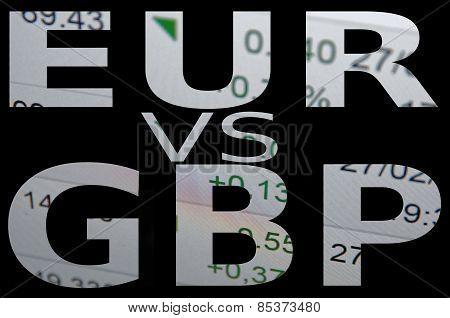 eur vs. gbp