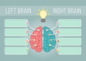 foto of right brain  - Modern flat conceptual vector illustration of left and right hemispheres of the brain with speech bubbles for text - JPG