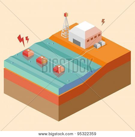 Sea Wave Electric Generator. isometric illustration