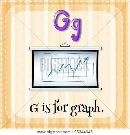 Flashcard letter G is for graph