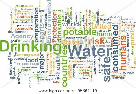Background concept wordcloud illustration of drinking water