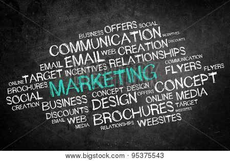 Simple Word Cloud Design for Business Marketing Concept with Other Related Keywords on Black Chalkboard