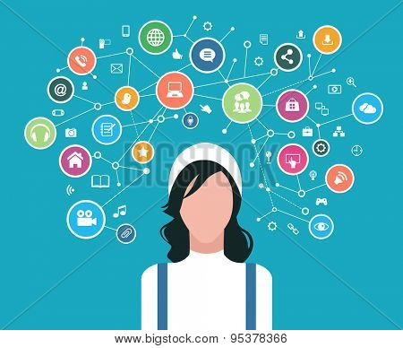 The concept of business communication in a computer network. Avatar of  women surrounded by abstract network and interface icons