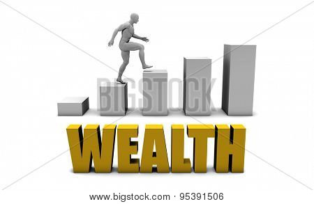 Increase Your Wealth  or Business Process as Concept