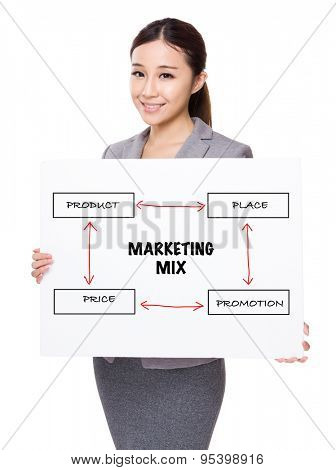 Asian businesswoman holding a placard showing business mix concept