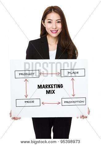 Young businesswoman holding a banner presenting business mix concept