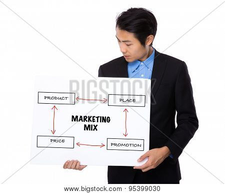 Young Businessman holding a banner showing business mix concept
