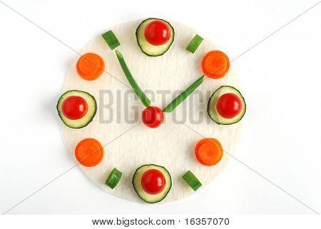 Zeit für Ernährung