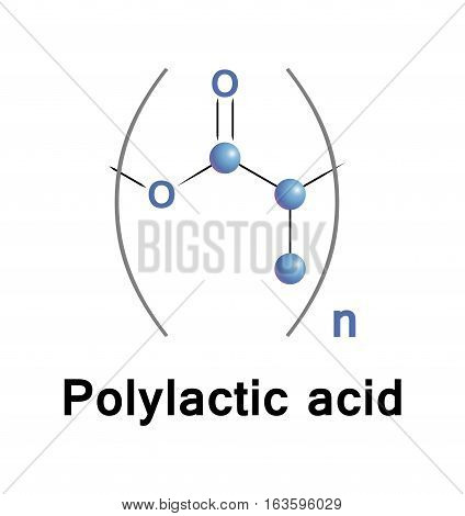 Polylactic acid or polylactide is a biodegradable and bioactive thermoplastic aliphatic polyester derived from renewable resources, such as corn starch, tapioca roots, chips, starch, or sugarcane.