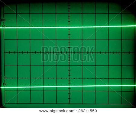 Oszilloskop-Bildschirm